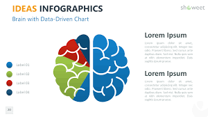 Visual Pie Chart Ideas Infographics For Powerpoint Infographic Concept