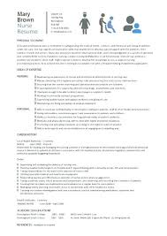 Entry Level Rn Resume Examples Entry Level Nursing Assistant Resumes