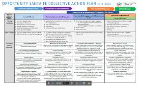 How To Develop A Birth Plan Collective Action