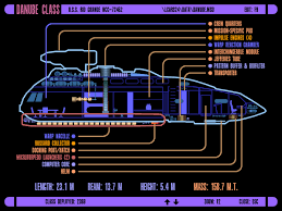 My own modification of a blueprint i found online a while ago, for a star trek runabout ship. Starfleet Ships Star Trek Danube Class Runabout Lcars Blueprint
