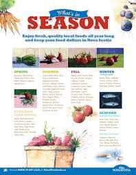 season al seasonal availability select nova scotia