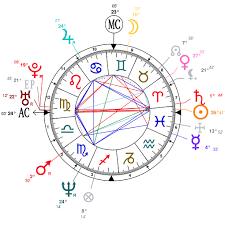 Billy Corgan Birth Chart Astrology And Natal Chart Of Billy Corgan Born On 1967 03 17