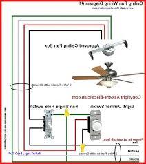 ceiling fan light switch diagram unique replace pull chain light fixture ceiling fan pull chain lighting