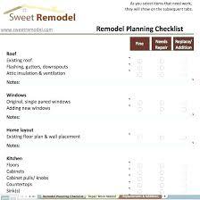 Kitchen Remodel Estimate Calculator Best Design