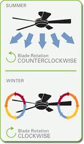 hunter 21894 52 inch westover heater fan ceiling fans amazon com summer winter