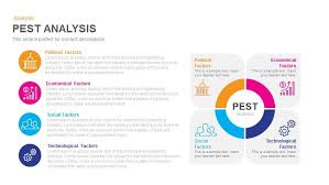 Pest Analysis Template Pest Analysis Powerpoint Template And Keynote Slide