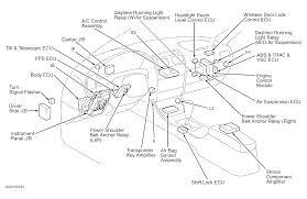 lexus lx470 wiring diagram wiring library 2006 lexus is250 fuse diagram trusted wiring diagram lexus sc430 bumper cover 2006 lexus is 250