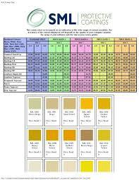 Ral Colour Chart Sml Marine Paints