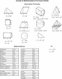 geometry formulas and abbreviations grade 7 8 math formula sheetgeometric