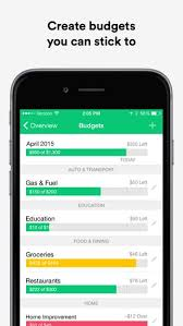 Mint Money Manager Budget Personal Finance By Mint Com