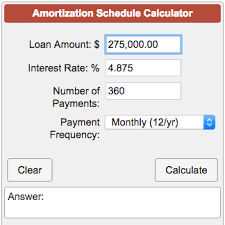 Amortization Loan Calculator Amortization Schedule Calculator