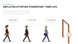 Employee Attrition Ppt Template Powerpoint Diagram