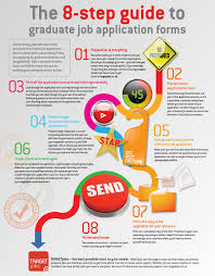 the graduate s guide to job application forms targetjobs the 8 steps guide to graduate job application form