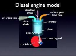 stroke diesel engine 8