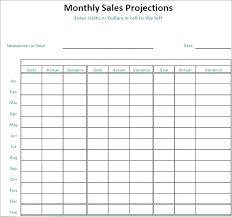 Restaurant Sales Forecast Excel Template