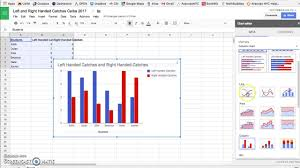Creating Double Bar Graphs In Google Sheets