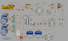 marine engine room training simulator l3 driver training solutions mimic diagram of a generator fuel oil supply system