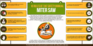 Safety Manual Infographic On Miter Saw Safety Manual 24 Rules 9