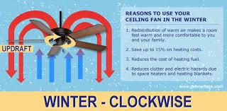winter ceiling fan clockwise direction