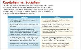 capitalism socialism communism chart co economic system capitalism socialism and communism chart like