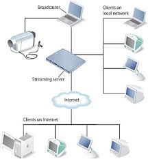 prolearn live airport express extend wireless network at Apple Network Diagram