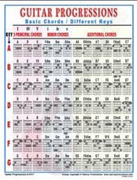 Easy Guitar Chord Progression Chart 39 Cogent Guitar Chard Chart