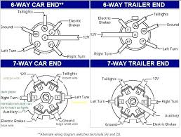 trailer wiring diagram with electric brakes together with trailer wiring 7 way trailer wiring diagram brakes