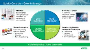 Bio Rad Quality Control Chart Bio Rad Labs Bio Investor Presentation Slideshow Bio