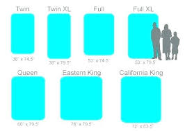 bed sizes full vs double. Difference Between Double Bed And Queen King Vs Plus Versus Best Size Full Mattress Sizes