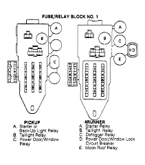 1990 toyota 4runner fuse diagram wiring diagrams long 1990 toyota 4runner fuse diagram wiring diagram sys 1990 toyota pickup fuse diagram 1990 toyota 4runner fuse diagram