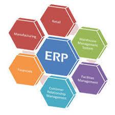 Enterprise Resource Planning Erp Systems Saa