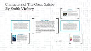 Characters Of The Great Gatsby By Smith Vickery On Prezi