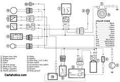 10 best golf cart wiring diagrams images electric vehicle yamaha g16a golf cart wiring diagram gas