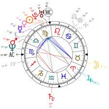 Astrology And Natal Chart Of Eazy E Born On 1963 09 07