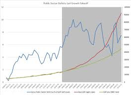 Mmt Chart Macromyths Mmt At Work The Case Of India