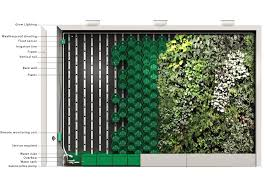 Small Picture Green Hive Vertical gardens