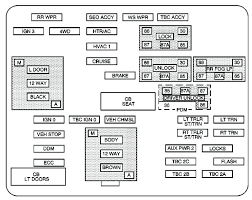 2005 suzuki forenza wiring diagram wiring diagram g8 suzuki verona fuse box wiring diagram for you u2022 2005 suzuki forenza timing 2005 suzuki forenza wiring diagram