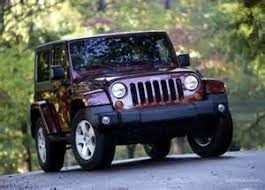 1992 jeep wrangler horn wiring diagram images 2008 jeep wrangler problems defects complaints