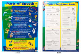 Chart Parts Of Speech Double Sided