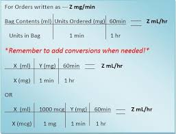 Iv Drip Rate Calculations Are Easy To Learn You Just Need