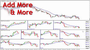 Promtf Display Multiple Charts In The Same Window Multi