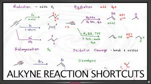 Alkene Addition Reactions Chart Alkyne Reactions Products And Shortcuts