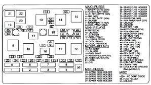 2002 pontiac grand prix fuse panel diagram box am exhaust full size of 2002 pontiac grand prix fuse box diagram location panel a of am product
