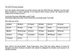 Nato phonetic alphabet chart is often used in military alphabet chart, military chart, army forms and business. Nato Phonetic Alphabet Chart Drone Fest