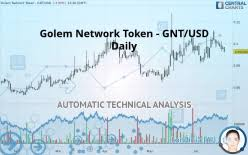 Golem Network Token Gnt Usd Quote Financial Instrument