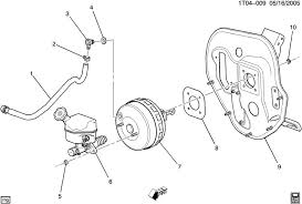hhr lt brake system type chevy hhr network ls and lt model hhr s use a conventional vacuum boosted brake system in both abs and non abs equipped models this diagram will give you an idea of the