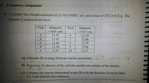 a cylinder has a height measured as plusmin com need help physics problem density