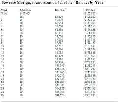 Additional Principal Payment Calculator Mortgage Payment Spreadsheet Auto Mortgage Amortization Schedule