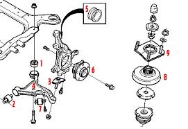 similiar volvo suspension diagram keywords front suspension diagram from ipd s website thanks merry xmas