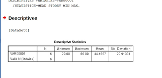 Std Summary Chart Summary Statistics Definition And Examples Statistics How To